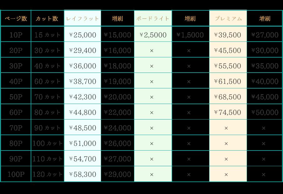 A3Q料金表