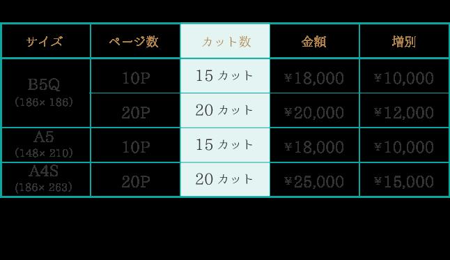 小さめアルバム料金表